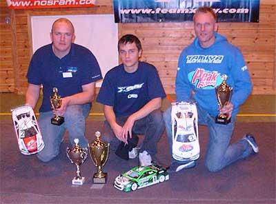 Nodic Championships