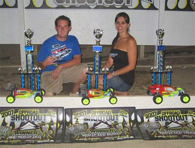 Cavalieri wins Hot Rod Hobbies Shootout