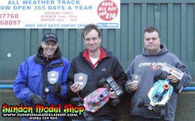 Boots wins Novarossi Winter Series Rd5