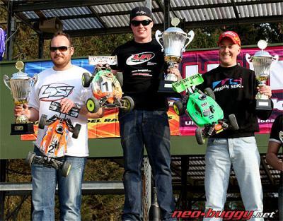 Christoffer Svensson dominates NXC 08
