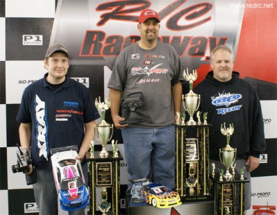 Barry Baker dominates KO Grand Prix