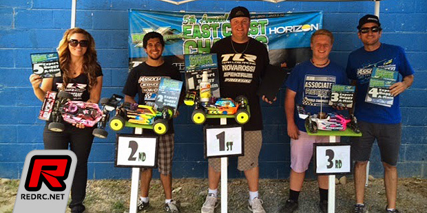 Adam Drake dominates 5th Annual East Coast Champs