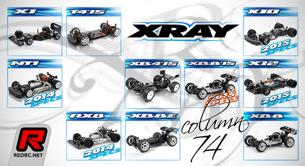 Xray Column – 2014 in Review