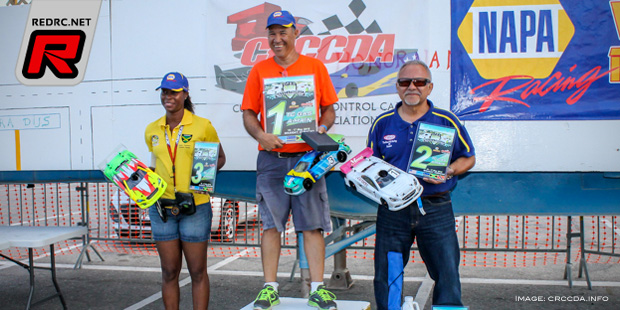 Napa Auto Parts Open Invitational – Report