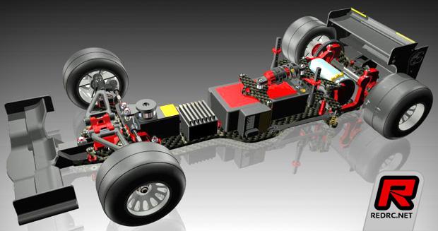 Capricorn LAB F101 formula kit – Preview images