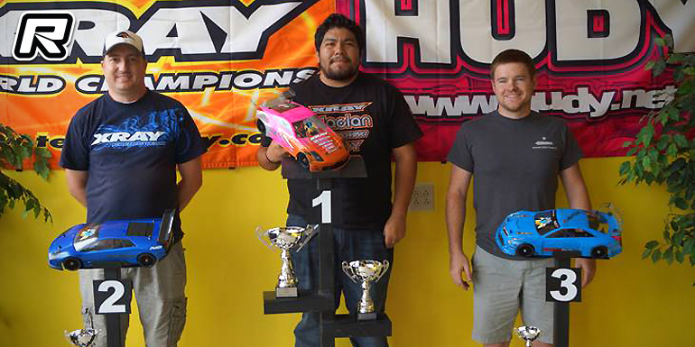 2016 Full Throttle Championships – Report